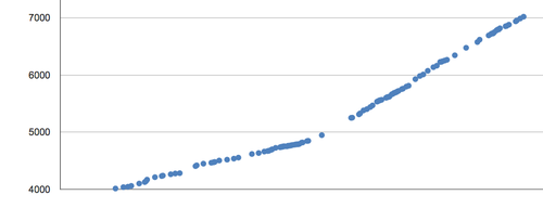 2014-10-15-good_audience_twitter_growth_jd.png
