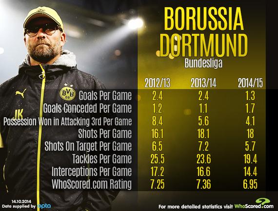 2014-10-16-Dortmund1.jpg