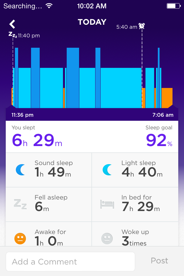 Sleep Better Tonight And Have Better Work Life Balance