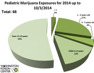 2014-10-17-WPC2014marijuana.PNG