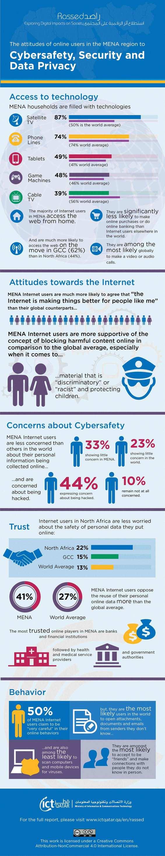 2014-10-19-Infographic_cs_report.jpg