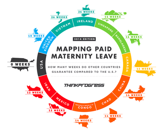 American Business Should Take the Lead on Paid Parental Leave