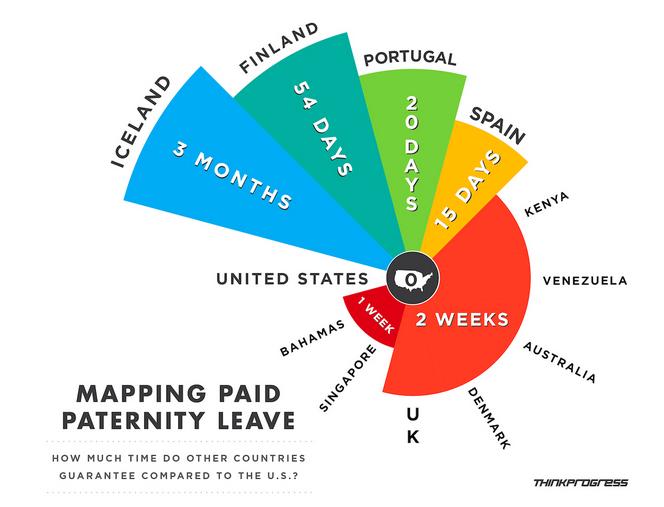 Essay about Paid Parental Leave