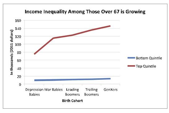 2014-10-22-huffpographinequality10.22.14.jpg