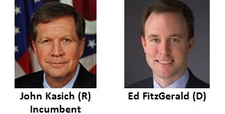 John Kasich vs. Ed FitzGerald Nonpartisan Candidate Guide For Ohio Governor's Race 2014