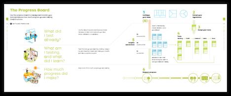 2014-10-24-5_value_proposition_design_progress_board.png