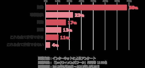 2014-10-29-20141104ej_graph3.png