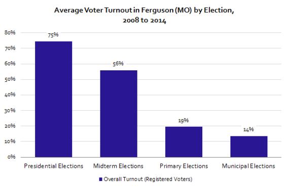 2014-10-29-Fergusonimage1.png