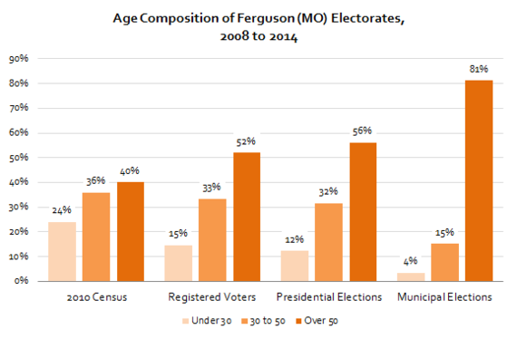 2014-10-29-Fergusonimage3.png