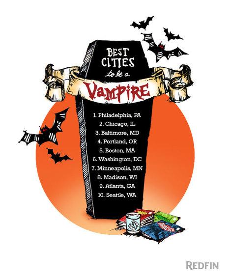 2014-10-29-best_cities_vampire.jpg