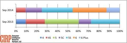 2014-10-29-chart1.jpg