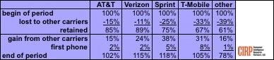 2014-10-29-table1.jpg