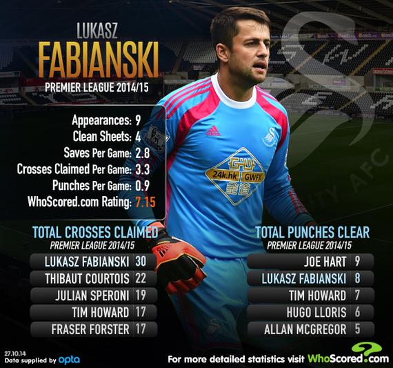 2014-10-30-Fabianski.jpg