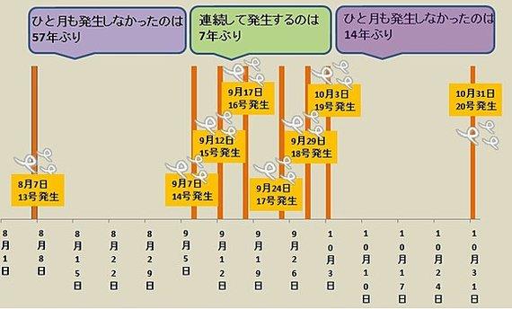 2014-11-01-141101_tenkijp_02.jpg