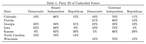 2014-11-02-undecided_table_1.png