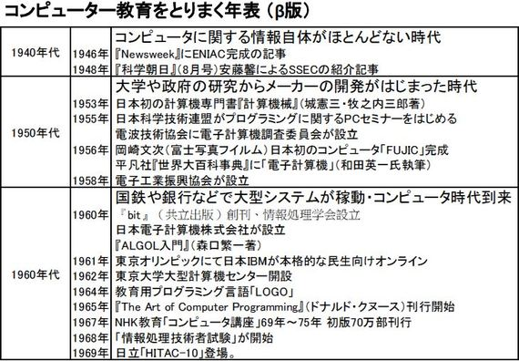 2014-11-10-nennpyou1.JPG