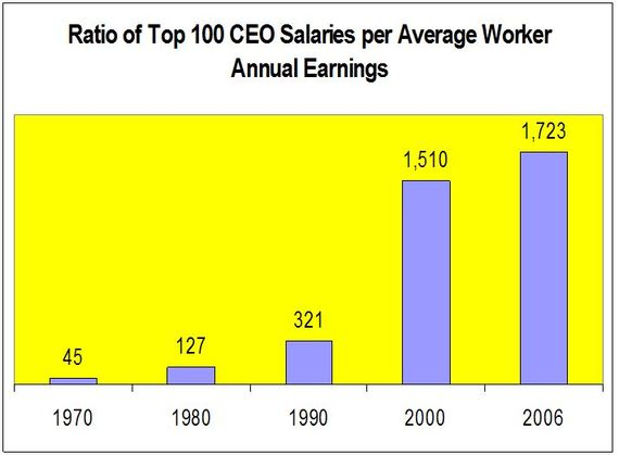 2014-11-10-top100wagegap-thumb.JPG