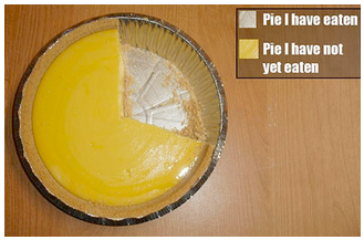 2014-11-12-piechart.PNG