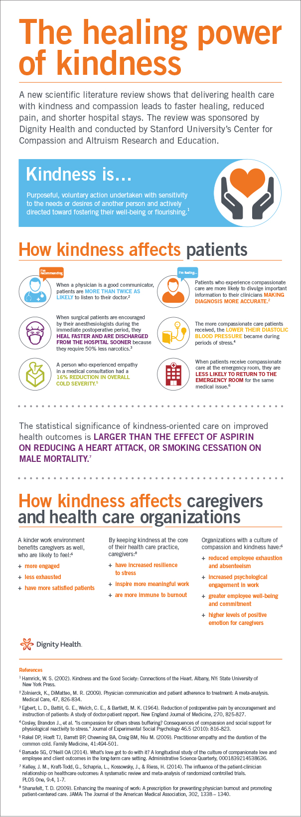 2014-11-13-CCARE_infographic_Final_2.jpg