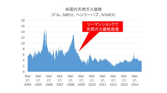 2014-11-14-141114_takaohirose_01.png