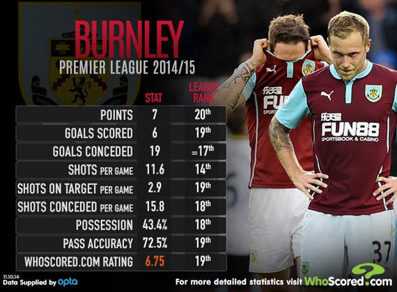2014-11-14-Burnley.jpg