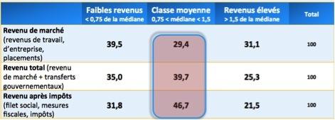 2014-11-14-ClasseMoyenne1.jpg
