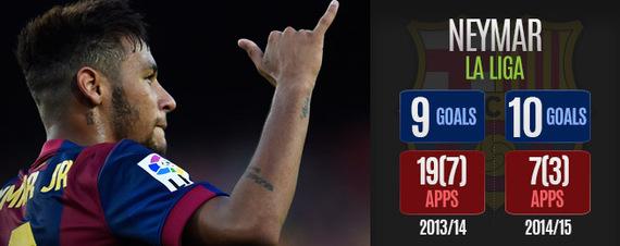 2014-11-14-NeymarHeader.jpg