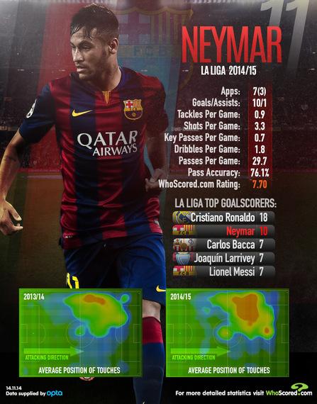 2014-11-14-neymar.jpg