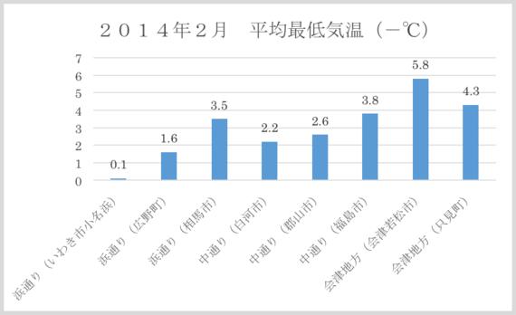 2014-11-16-yoshikawa2.png