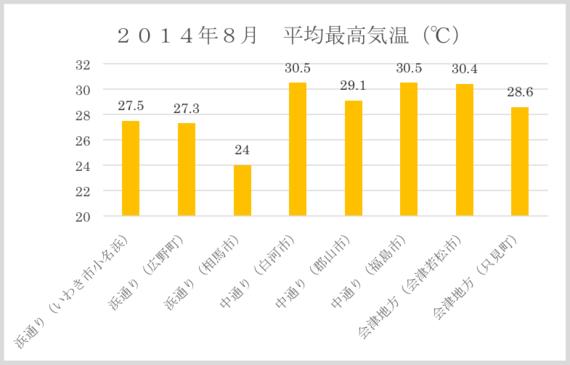 2014-11-16-yoshikawa3.png