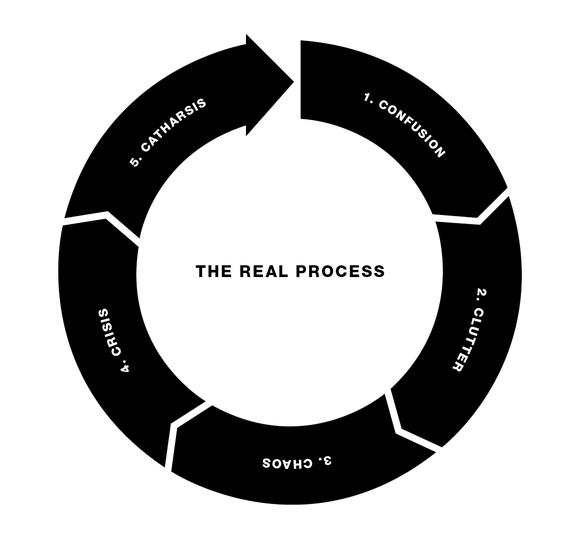 2014-11-18-real_process.jpg