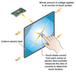 2014-11-23-TouchScreenCapacitive2.jpg