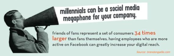 The Social Power of Millennials