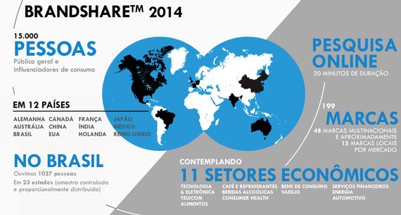 2014-11-25-brandshare.png