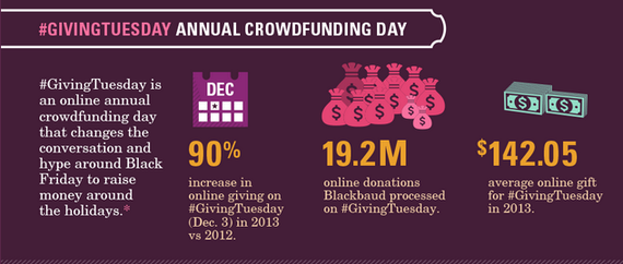 2014-11-27-GivingTuesday.png
