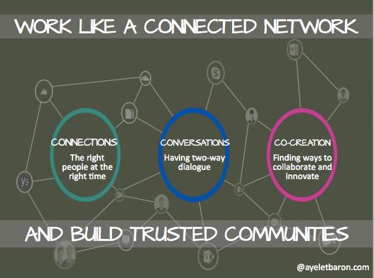 2014-11-27-connectednetworkhp.jpg