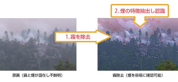 2014-11-28-fujitsuindex_pic_2.jpg