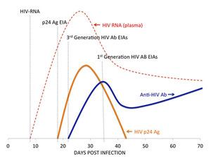 2014-12-01-HIVtests.jpg