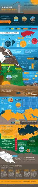 2014-12-01-climaterisksinfographic505x2410_ja.jpg
