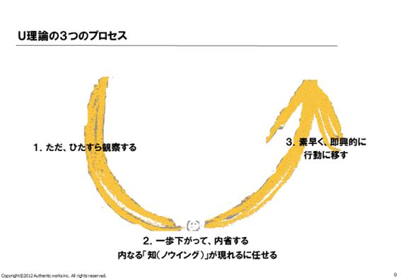 2014-12-04-20141204_U_cybozu_03.jpg
