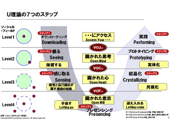 2014-12-04-20141204_U_cybozu_04.jpg