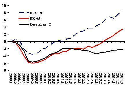2014-12-04-Graph1a.JPG