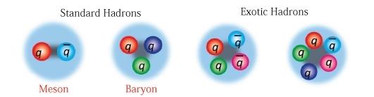 2014-12-04-exoticHadrons.jpg