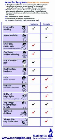 2014-12-04-symptomschartformedia.jpg