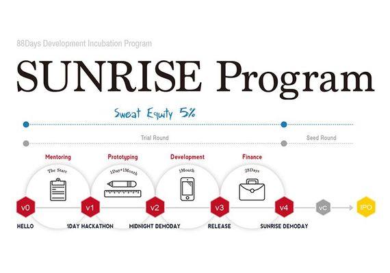 2014-12-10-20141218enjapan2_SUNRISEProgram.jpg