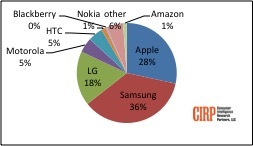 2014-12-11-chart2.jpg