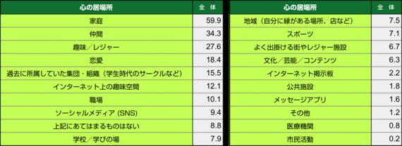 2014-12-12-zu1kokoro.png