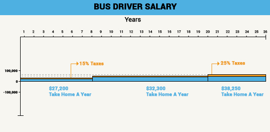 Cost of bus driving.jpg