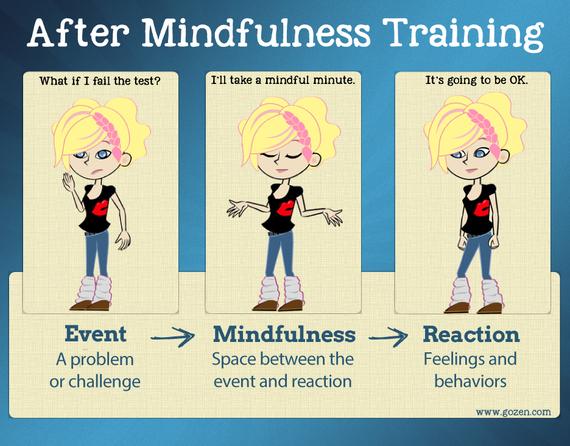 2014-12-18-etr_mindfulnessafter_anxiety2.jpg