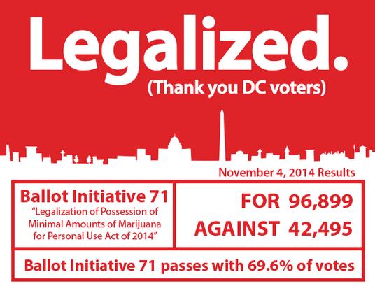 2014-12-18-legalizeddc.PNG